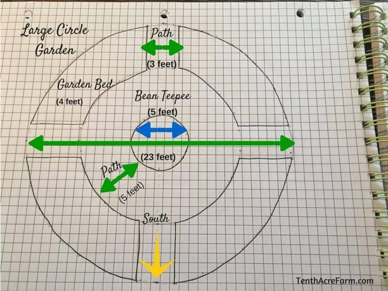 rori raye circular dating